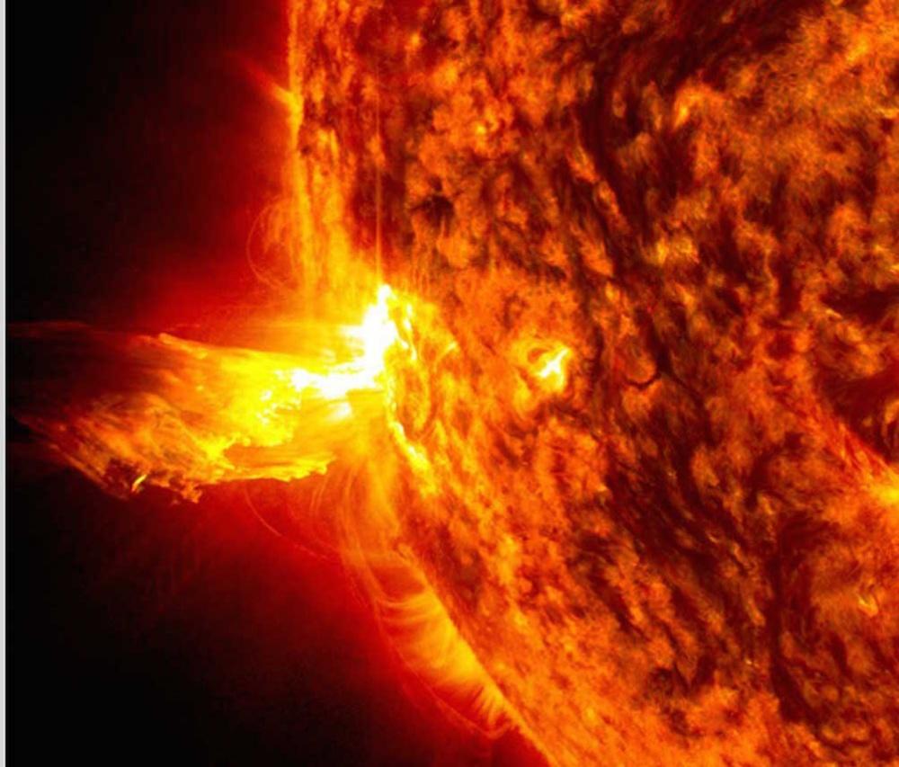 Auringon Aktiivisuus